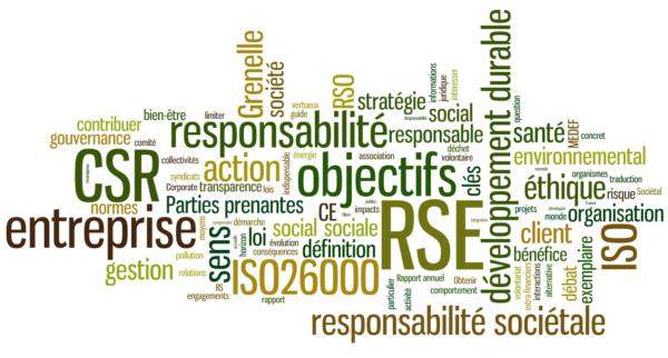 La RSE, véritable levier de performance des entreprises
