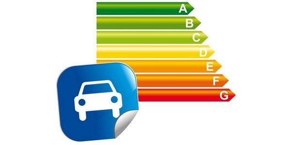 Développement des véhicules propres